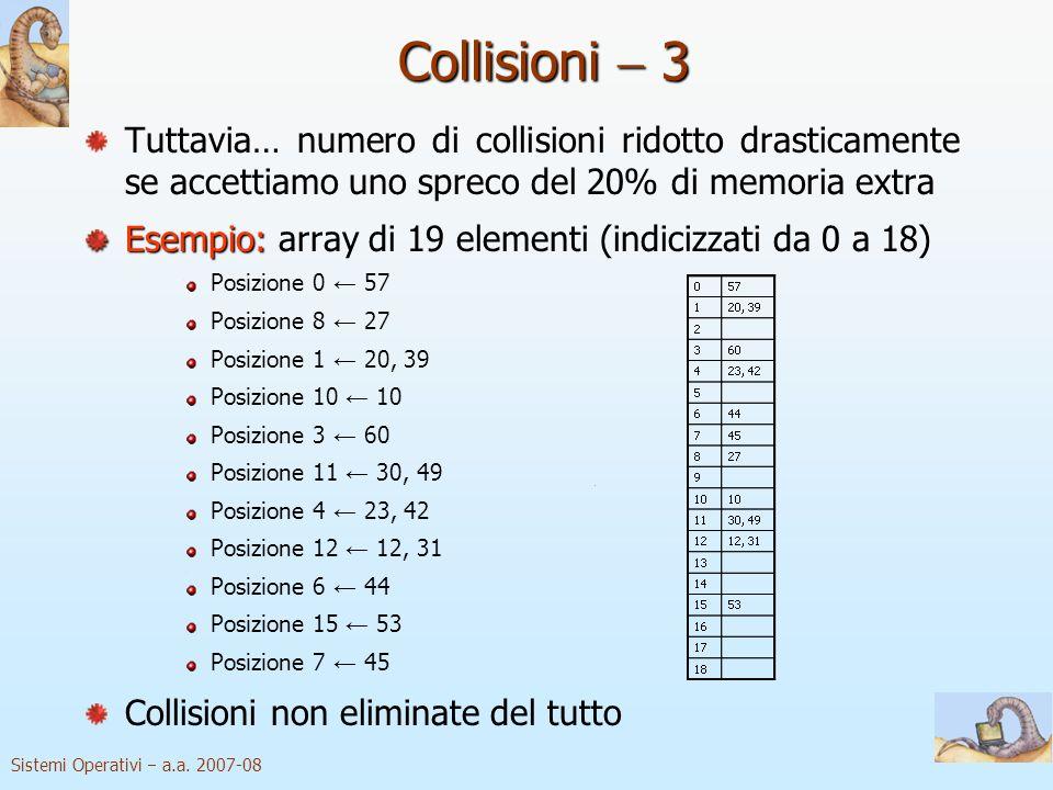 Sistemi Operativi a.a. 2007-08 Collisioni 3 Tuttavia… numero di collisioni ridotto drasticamente se accettiamo uno spreco del 20% di memoria extra Ese