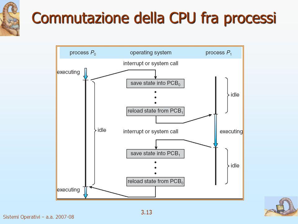 Sistemi Operativi a.a. 2007-08 3.13 Commutazione della CPU fra processi