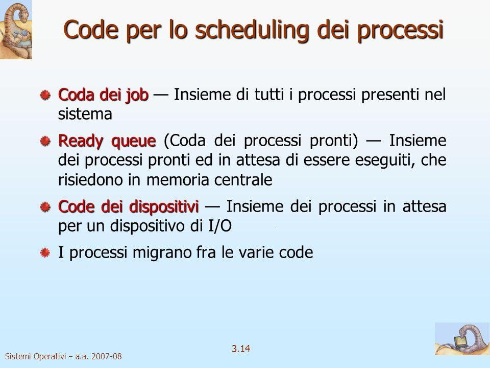 Sistemi Operativi a.a. 2007-08 3.14 Code per lo scheduling dei processi Coda dei job Coda dei job Insieme di tutti i processi presenti nel sistema Rea