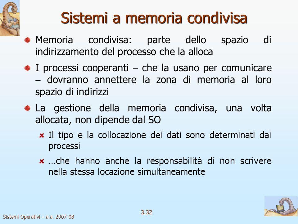 Sistemi Operativi a.a. 2007-08 3.32 Sistemi a memoria condivisa Memoria condivisa: parte dello spazio di indirizzamento del processo che la alloca I p