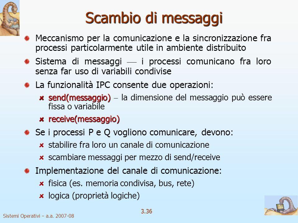 Sistemi Operativi a.a. 2007-08 3.36 Scambio di messaggi Meccanismo per la comunicazione e la sincronizzazione fra processi particolarmente utile in am