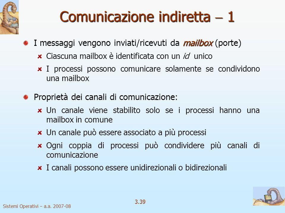 Sistemi Operativi a.a. 2007-08 3.39 Comunicazione indiretta 1 mailboxporte I messaggi vengono inviati/ricevuti da mailbox (porte) id Ciascuna mailbox