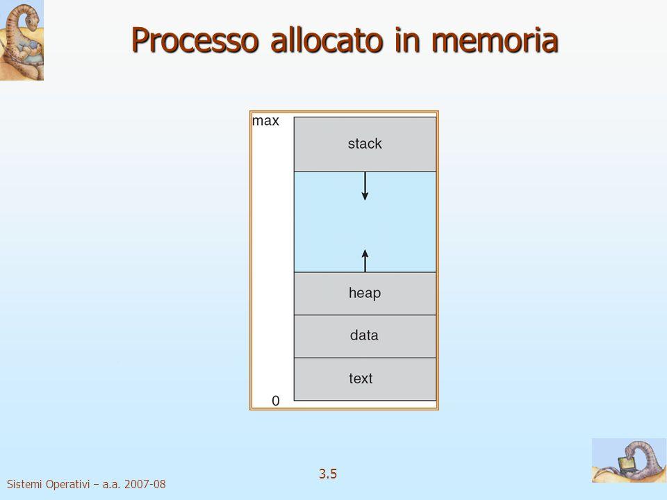 Sistemi Operativi a.a. 2007-08 3.5 Processo allocato in memoria