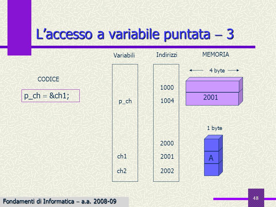 48 Laccesso a variabile puntata 3 Variabili 1 byte 4 byte ch2 2000 1004 1000 2001 CODICE 2002 p_ch ch1 Indirizzi MEMORIA p_ch &ch1; A 2001 Fondamenti