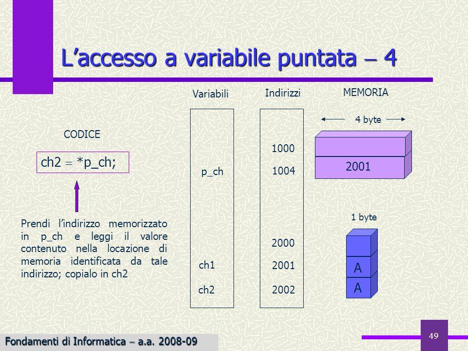 49 Laccesso a variabile puntata 4 Variabili 1 byte 4 byte ch2 2000 1004 1000 2001 CODICE 2002 p_ch ch1 Indirizzi MEMORIA ch2 *p_ch; A A 2001 Prendi li