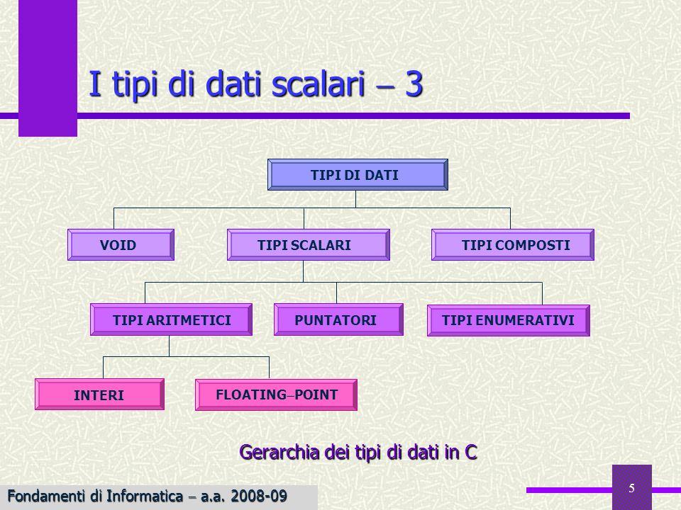 5 I tipi di dati scalari 3 TIPI DI DATI TIPI COMPOSTI TIPI ENUMERATIVI TIPI SCALARIVOID TIPI ARITMETICI PUNTATORI FLOATING POINT INTERI Gerarchia dei
