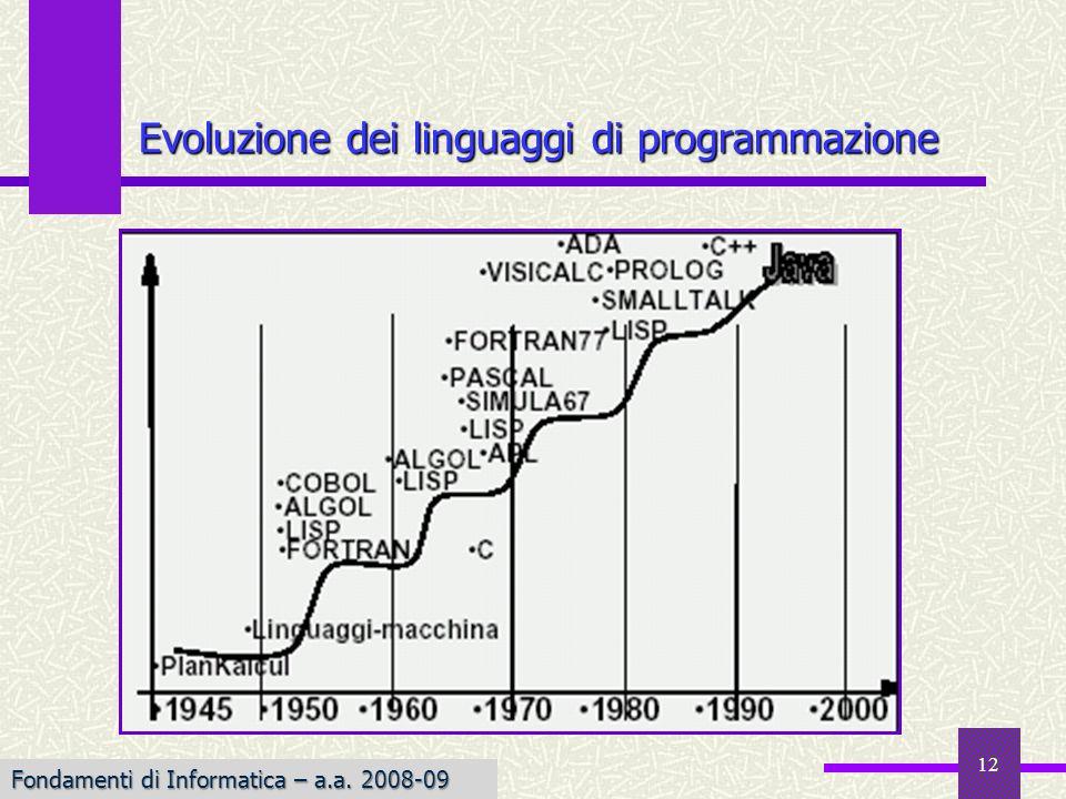 12 Evoluzione dei linguaggi di programmazione Fondamenti di Informatica – a.a. 2008-09