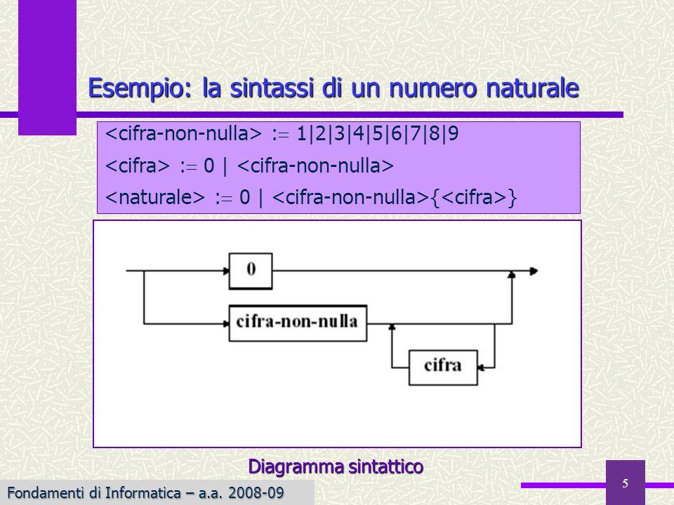 5 Esempio: la sintassi di un numero naturale Diagramma sintattico : 1|2|3|4|5|6|7|8|9 : 0 | : 0 | { } Fondamenti di Informatica – a.a.