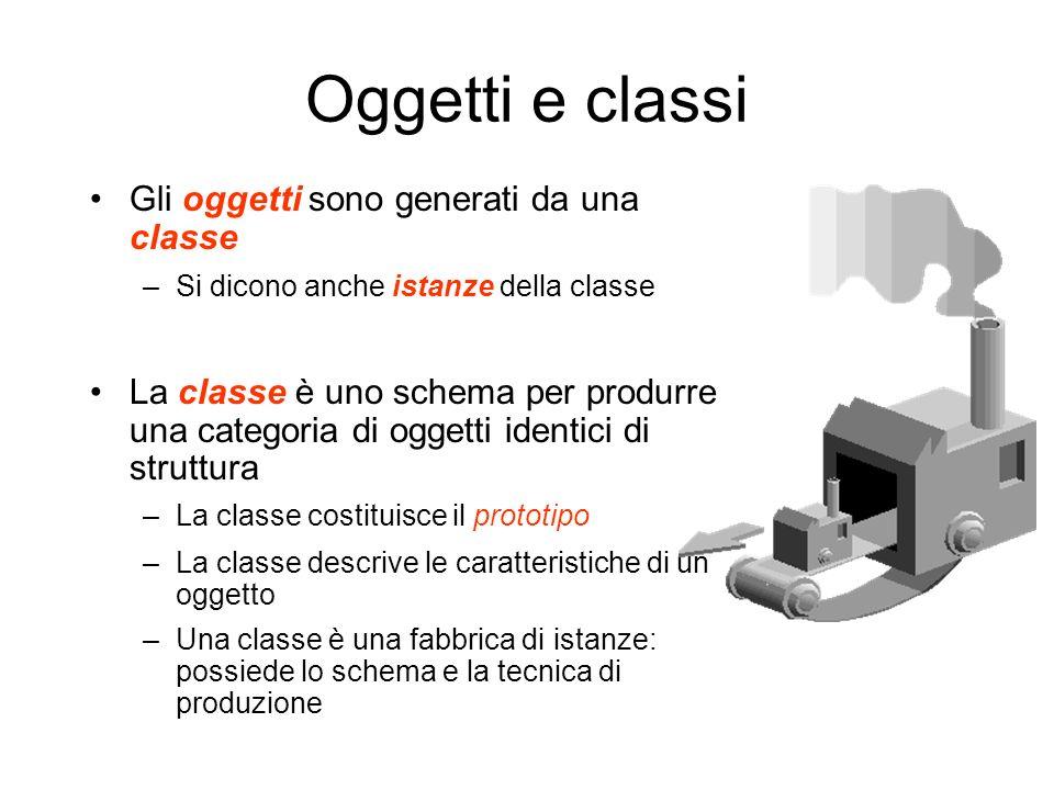 Oggetti e classi Gli oggetti sono generati da una classe –Si dicono anche istanze della classe La classe è uno schema per produrre una categoria di og
