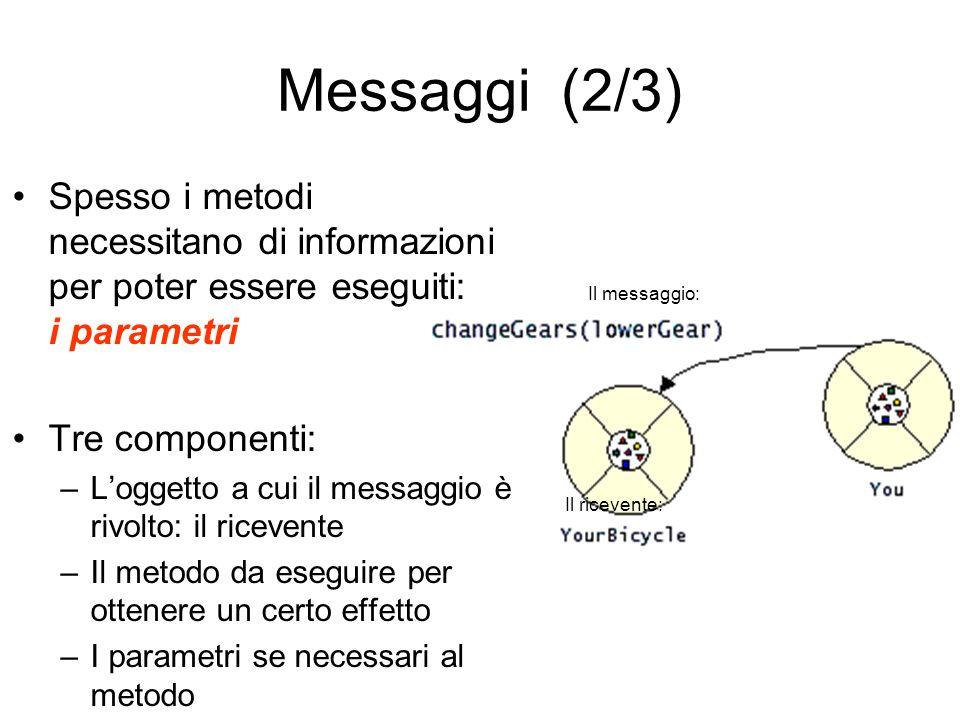 Messaggi (2/3) Spesso i metodi necessitano di informazioni per poter essere eseguiti: i parametri Tre componenti: –Loggetto a cui il messaggio è rivol