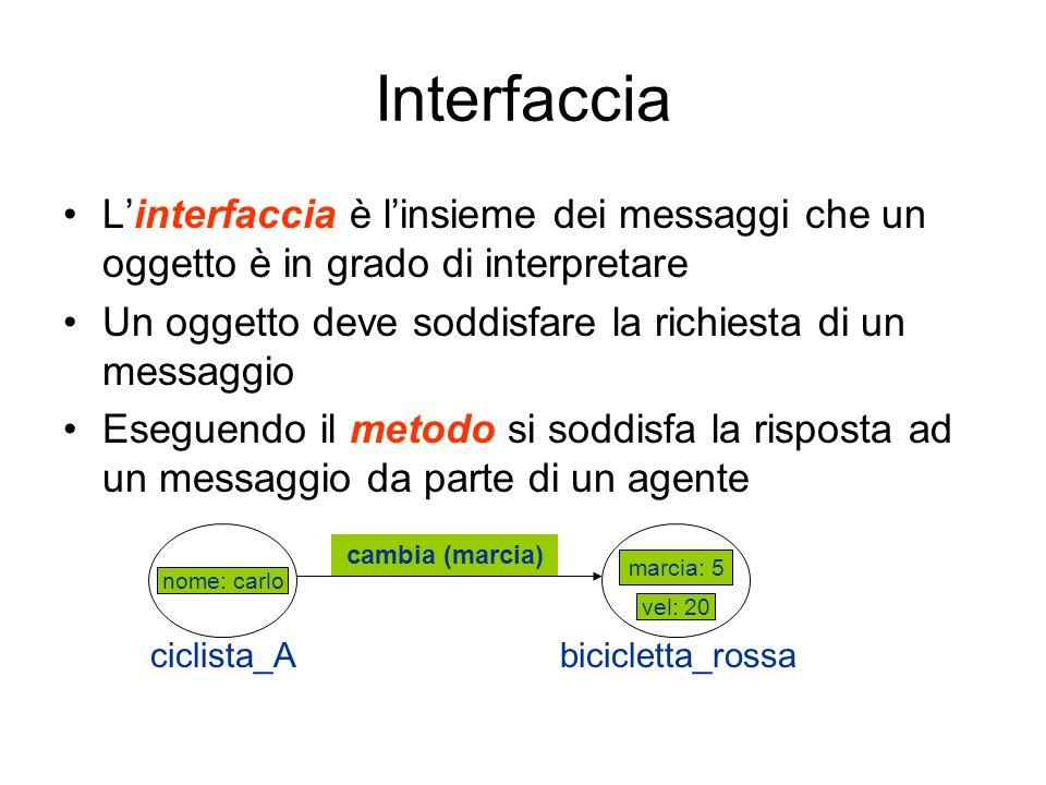 Interfaccia Linterfaccia è linsieme dei messaggi che un oggetto è in grado di interpretare Un oggetto deve soddisfare la richiesta di un messaggio Ese