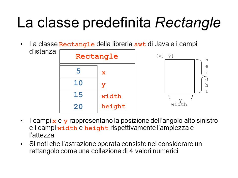 La classe Rectangle della libreria awt di Java e i campi distanza I campi x e y rappresentano la posizione dellangolo alto sinistro e i campi width e
