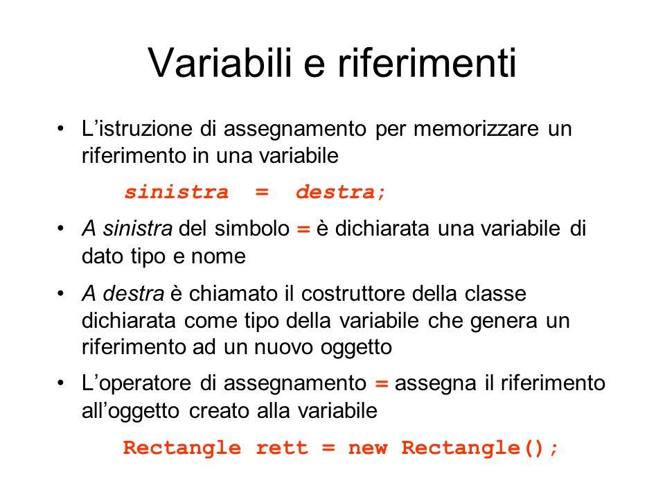 Variabili e riferimenti Listruzione di assegnamento per memorizzare un riferimento in una variabile sinistra = destra; A sinistra del simbolo = è dich