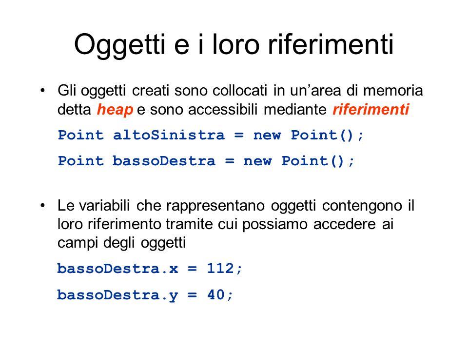 Oggetti e i loro riferimenti Gli oggetti creati sono collocati in unarea di memoria detta heap e sono accessibili mediante riferimenti Point altoSinis