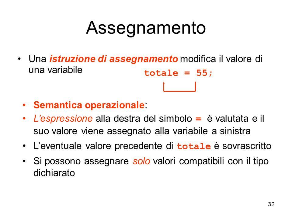 32 Assegnamento Una istruzione di assegnamento modifica il valore di una variabile totale = 55; Si possono assegnare solo valori compatibili con il ti