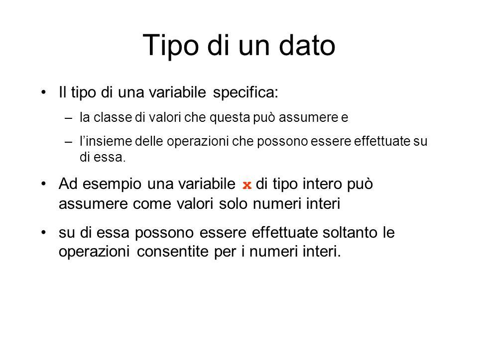 Tipo di un dato Il tipo di una variabile specifica: –la classe di valori che questa può assumere e –linsieme delle operazioni che possono essere effet