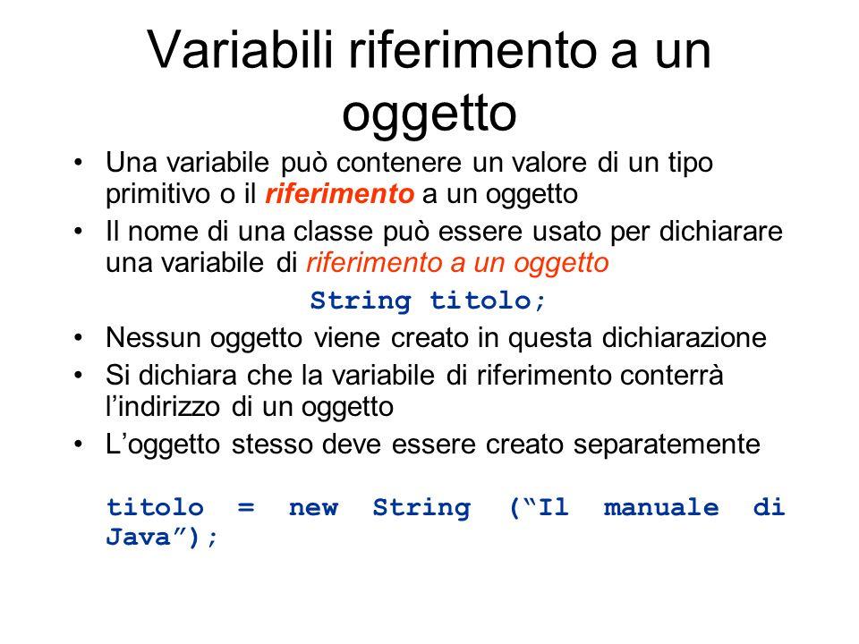 Variabili riferimento a un oggetto Una variabile può contenere un valore di un tipo primitivo o il riferimento a un oggetto Il nome di una classe può