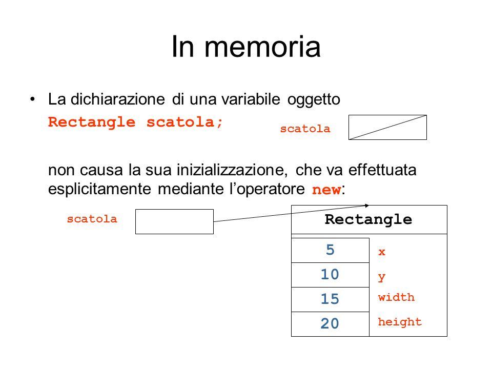 In memoria La dichiarazione di una variabile oggetto Rectangle scatola; non causa la sua inizializzazione, che va effettuata esplicitamente mediante l