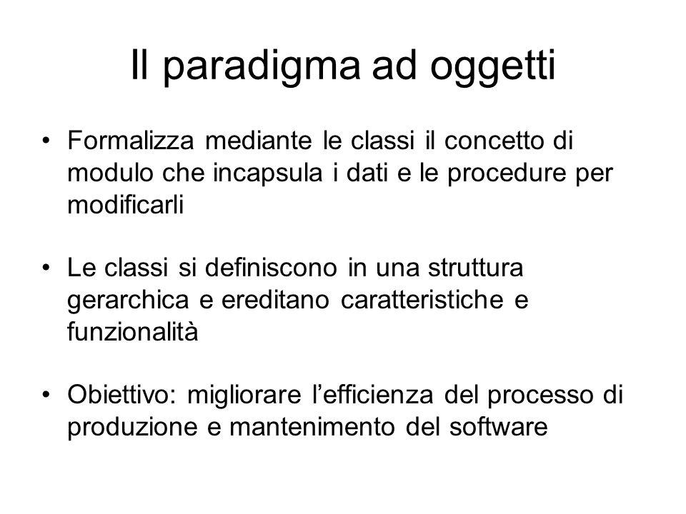 Il paradigma ad oggetti Formalizza mediante le classi il concetto di modulo che incapsula i dati e le procedure per modificarli Le classi si definisco