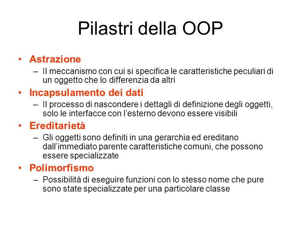 Pilastri della OOP Astrazione –Il meccanismo con cui si specifica le caratteristiche peculiari di un oggetto che lo differenzia da altri Incapsulament
