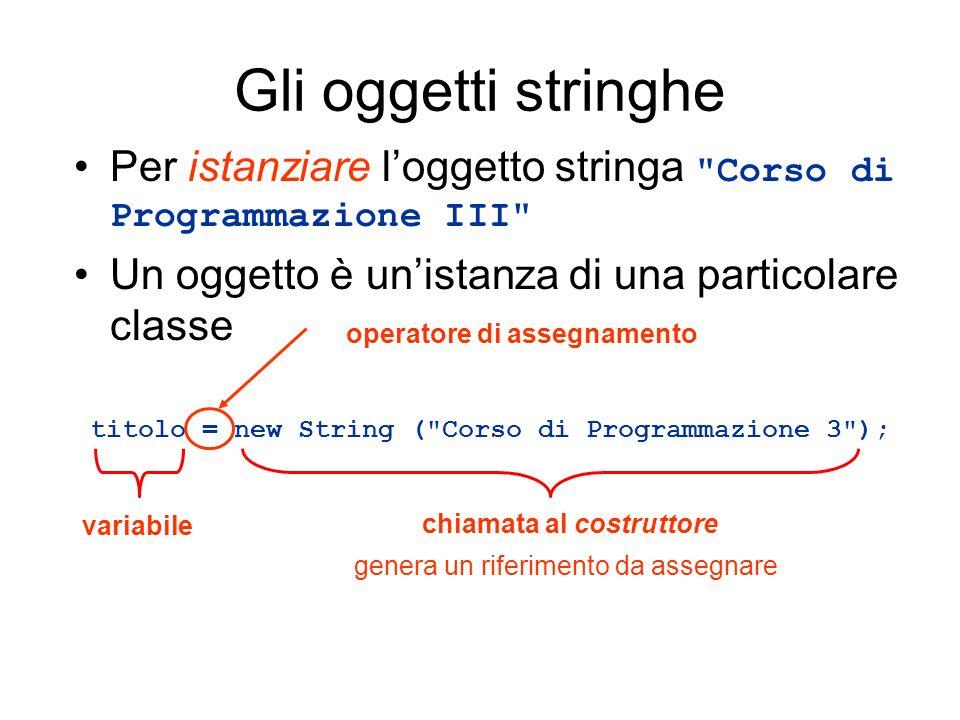 Gli oggetti stringhe titolo = new String (