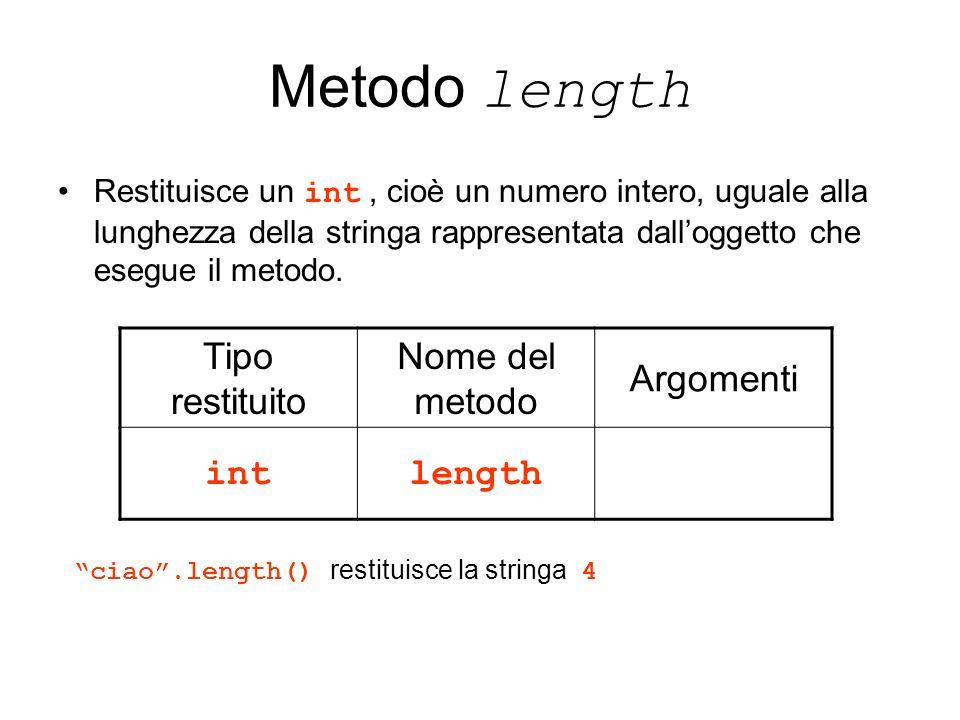 Metodo length Restituisce un int, cioè un numero intero, uguale alla lunghezza della stringa rappresentata dalloggetto che esegue il metodo. Tipo rest