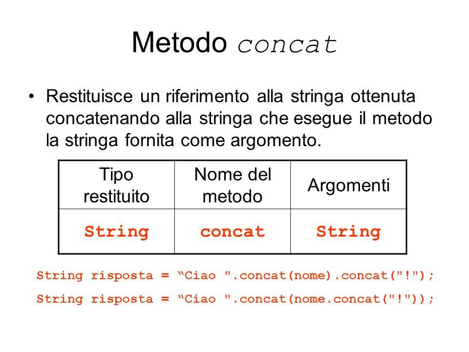 Metodo concat Restituisce un riferimento alla stringa ottenuta concatenando alla stringa che esegue il metodo la stringa fornita come argomento. Tipo