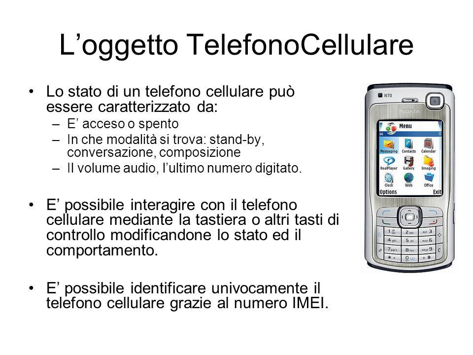 Loggetto TelefonoCellulare Lo stato di un telefono cellulare può essere caratterizzato da: –E acceso o spento –In che modalità si trova: stand-by, con