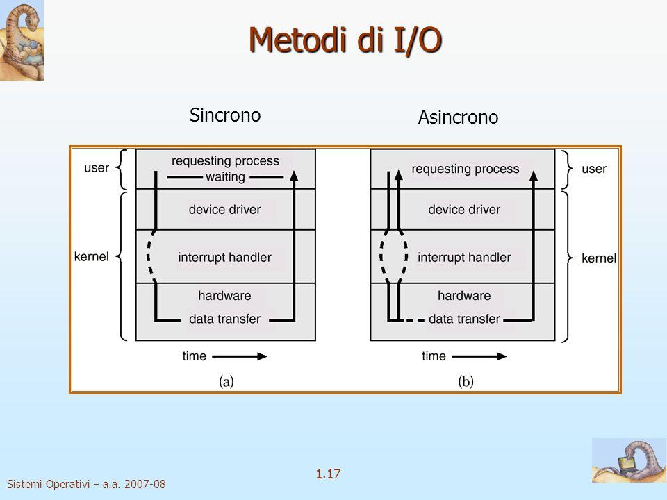1.17 Sistemi Operativi a.a. 2007-08 Metodi di I/O Sincrono Asincrono