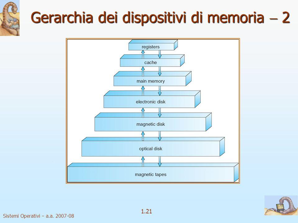 1.21 Sistemi Operativi a.a. 2007-08 Gerarchia dei dispositivi di memoria 2