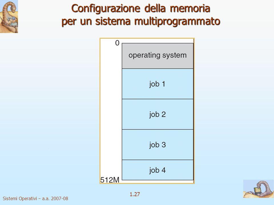 1.27 Sistemi Operativi a.a. 2007-08 Configurazione della memoria per un sistema multiprogrammato