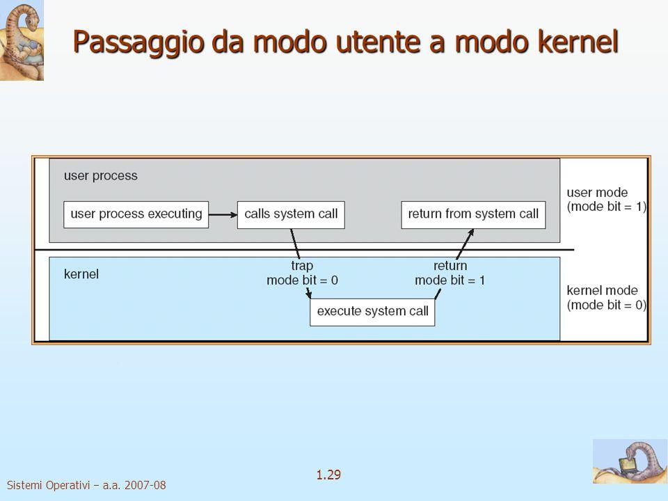 1.29 Sistemi Operativi a.a. 2007-08 Passaggio da modo utente a modo kernel