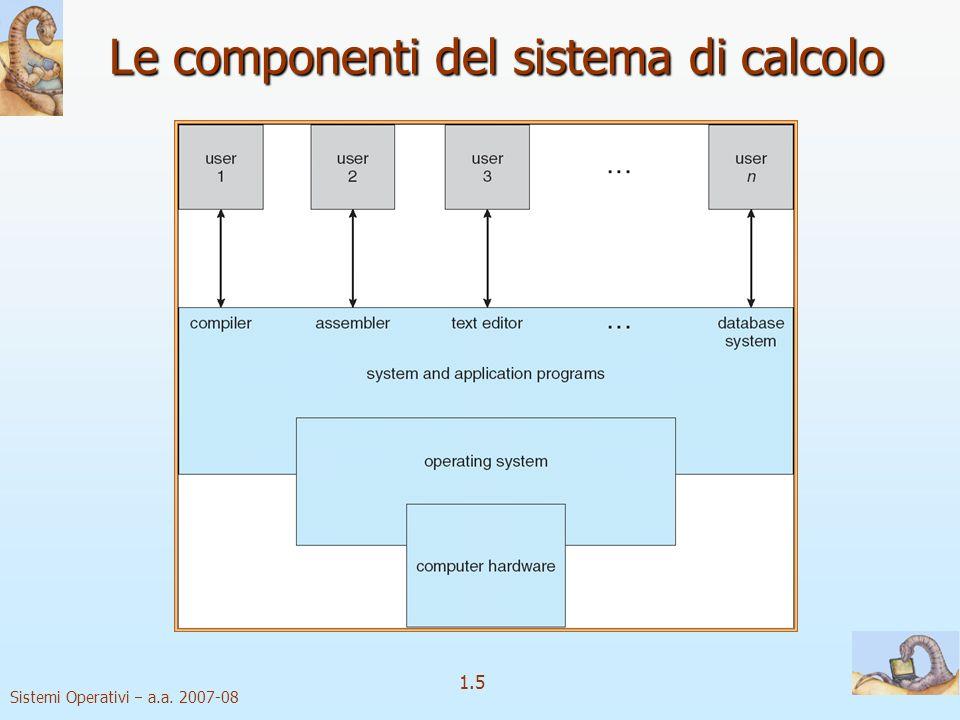 1.5 Sistemi Operativi a.a. 2007-08 Le componenti del sistema di calcolo