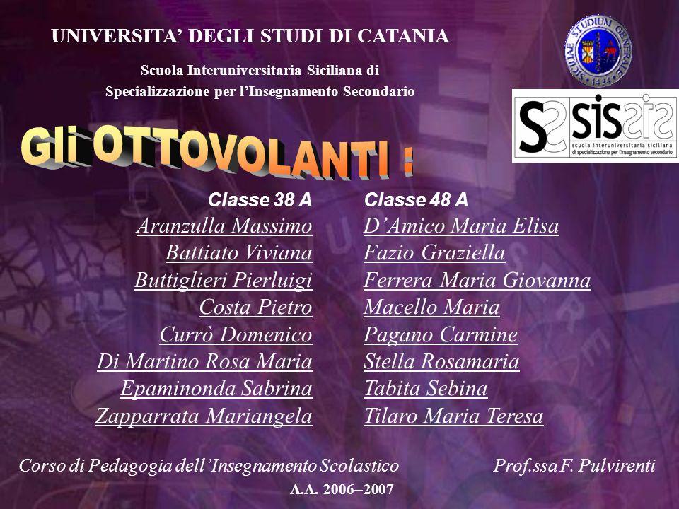 Corso di Pedagogia dellInsegnamento Scolastico Prof.ssa F.