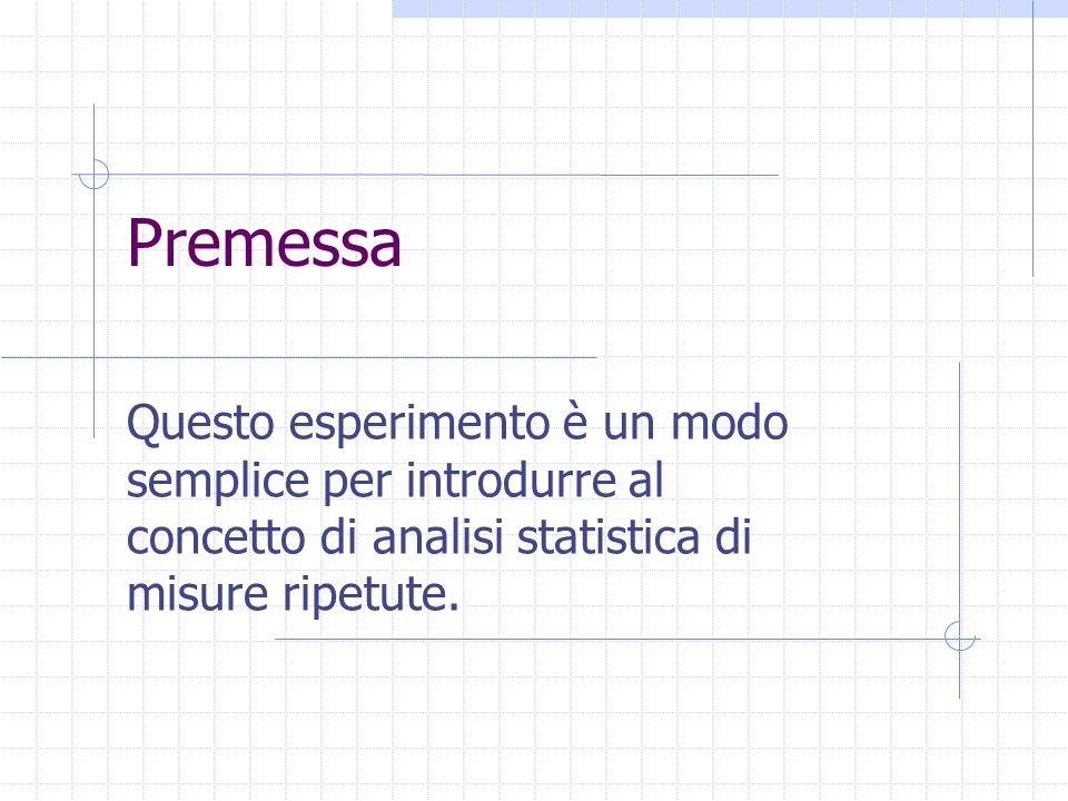 Premessa Questo esperimento è un modo semplice per introdurre al concetto di analisi statistica di misure ripetute.