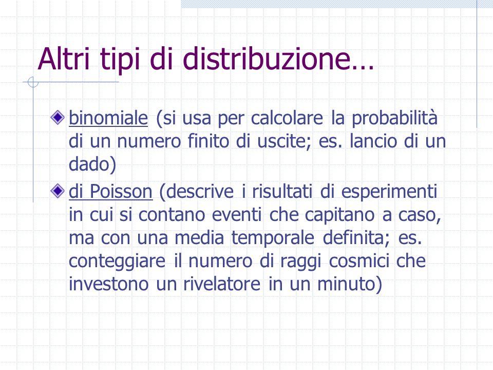 Altri tipi di distribuzione… binomiale (si usa per calcolare la probabilità di un numero finito di uscite; es.