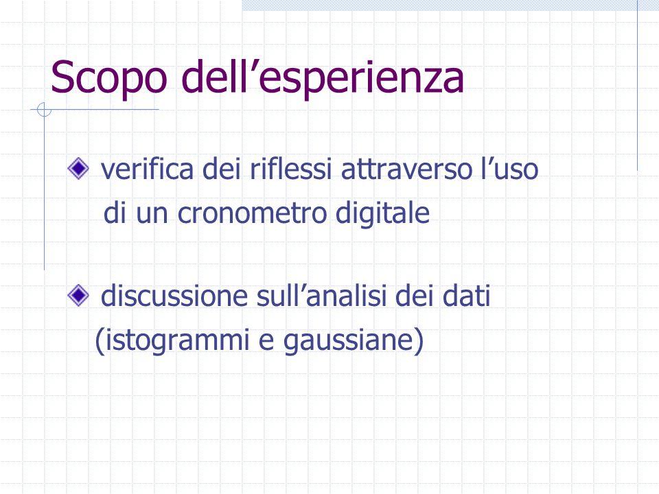 Scopo dellesperienza verifica dei riflessi attraverso luso di un cronometro digitale discussione sullanalisi dei dati (istogrammi e gaussiane)