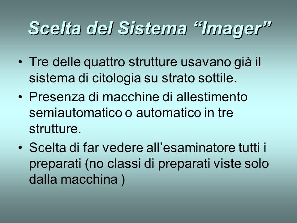 Scelta del Sistema Imager Tre delle quattro strutture usavano già il sistema di citologia su strato sottile. Presenza di macchine di allestimento semi