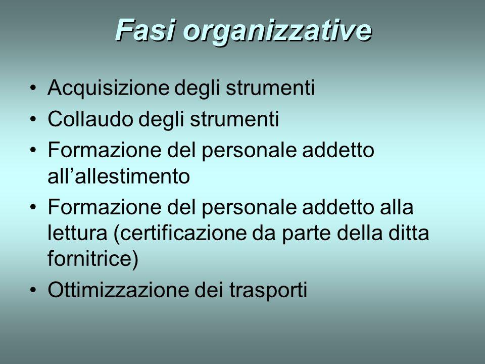 Fasi organizzative Acquisizione degli strumenti Collaudo degli strumenti Formazione del personale addetto allallestimento Formazione del personale add