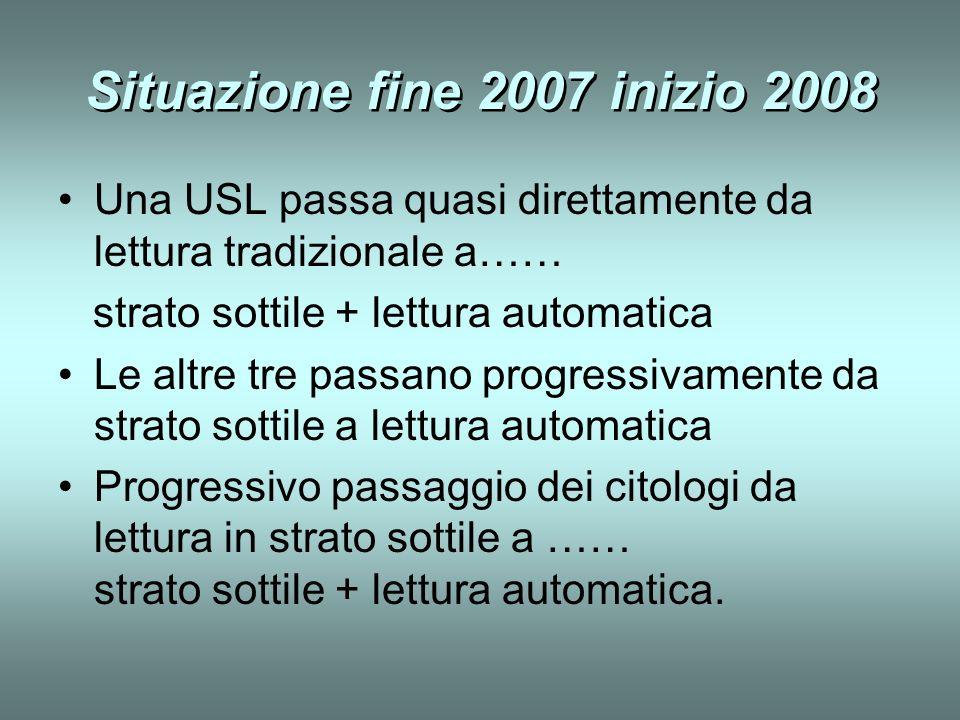 Situazione fine 2007 inizio 2008 Una USL passa quasi direttamente da lettura tradizionale a…… strato sottile + lettura automatica Le altre tre passano