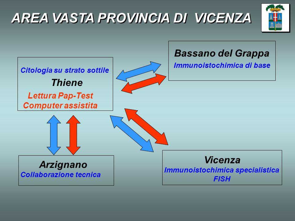 Bassano del Grappa Thiene Arzignano Vicenza Citologia su strato sottile Immunoistochimica di base Immunoistochimica specialistica FISH Lettura Pap-Tes