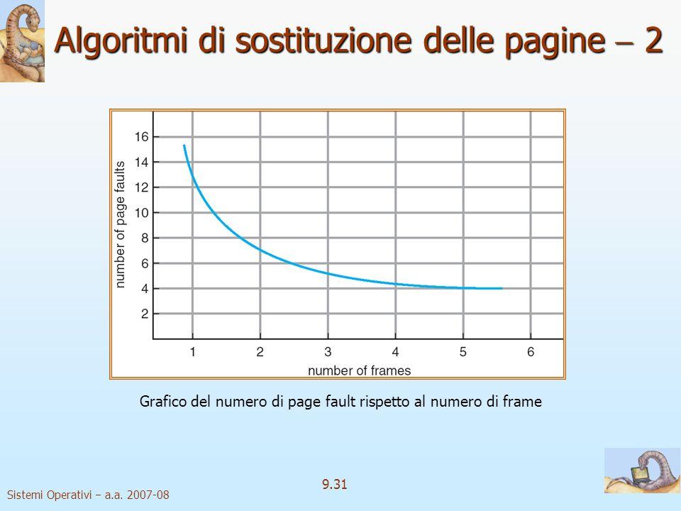 Sistemi Operativi a.a. 2007-08 9.30 Algoritmi di sostituzione delle pagine 1 Richiesta: Richiesta: minimizzare la frequenza di page fault reference st