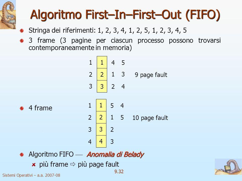 Sistemi Operativi a.a. 2007-08 9.31 Grafico del numero di page fault rispetto al numero di frame Algoritmi di sostituzione delle pagine 2