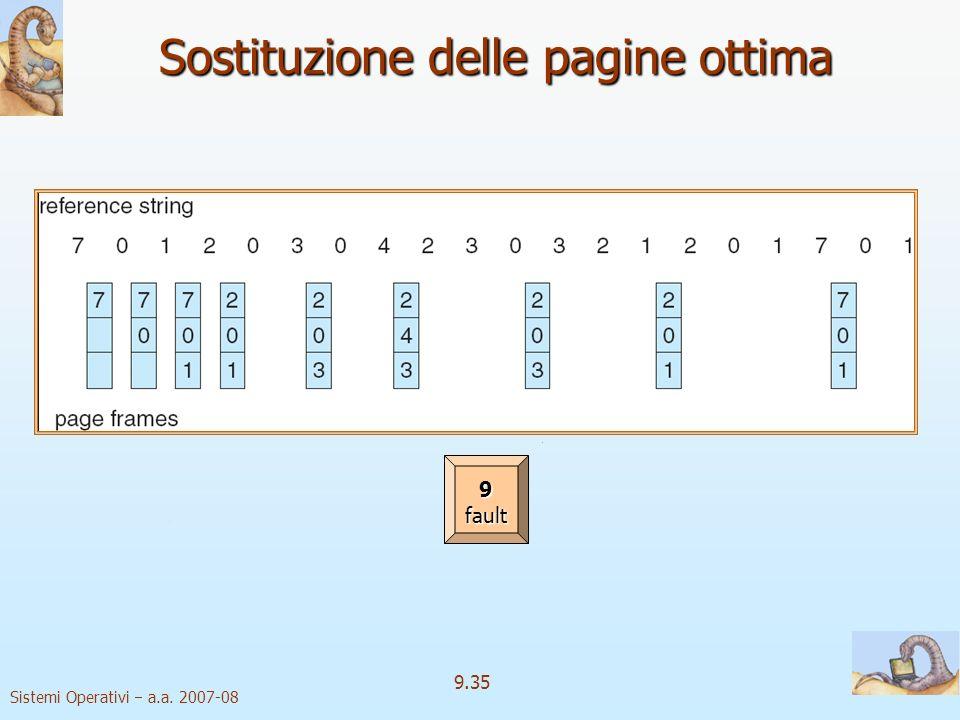 Sistemi Operativi a.a. 2007-08 9.34 Algoritmo ottimo Sostituire la pagina che non verrà usata per il periodo di tempo più lungo Esempio: Esempio: 4 fr