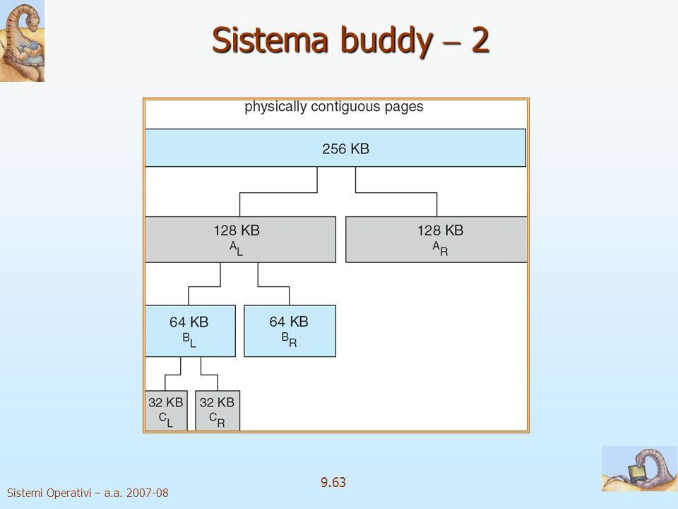 Sistemi Operativi a.a. 2007-08 9.62 Sistema buddy 1 Utilizza un segmento di dimensione fissa per lallocazione della memoria, composto da pagine fisica