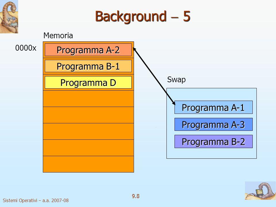 Sistemi Operativi a.a. 2007-08 9.7 Programma D Memoria 0000x Programma A-1 Programma B-1 Programma A-2 Programma A-3 Programma B-2 Swap Background 5
