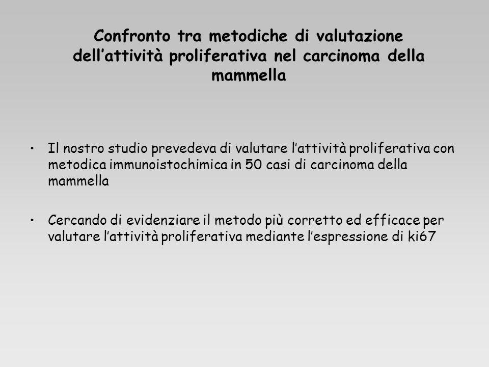 Il nostro studio prevedeva di valutare lattività proliferativa con metodica immunoistochimica in 50 casi di carcinoma della mammella Cercando di evide