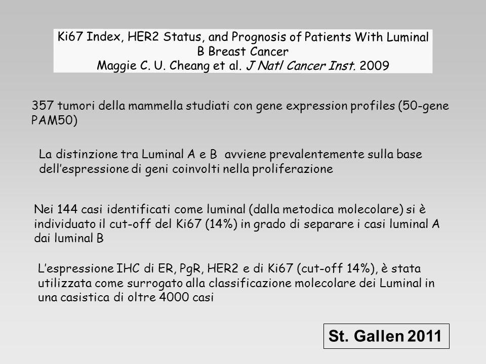 Ki67 Index, HER2 Status, and Prognosis of Patients With Luminal B Breast Cancer Cheang et al 2009 Un core di 0,6 mm selezionato casualmente nel tessuto neoplastico Percentuale di cellule positive sul totale delle cellule neoplastiche