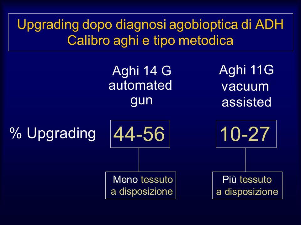 Upgrading dopo diagnosi agobioptica di ADH Calibro aghi e tipo metodica % Upgrading 44-5610-27 Aghi 14 G automated gun Aghi 11G vacuum assisted Meno t