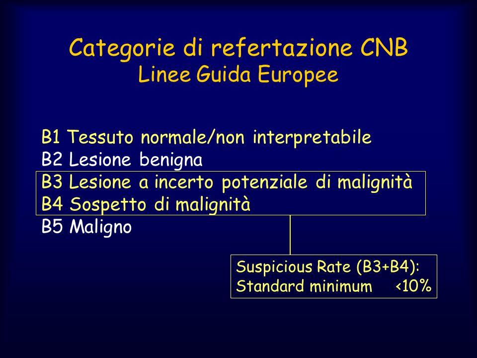 Categorie di refertazione CNB Linee Guida Europee B1 Tessuto normale/non interpretabile B2 Lesione benigna B3 Lesione a incerto potenziale di malignit